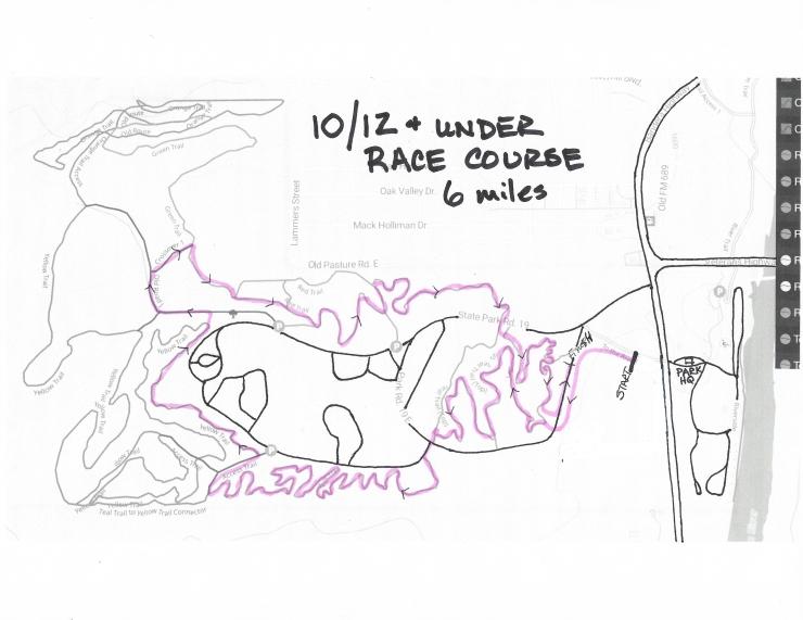 2021 10:12 race course
